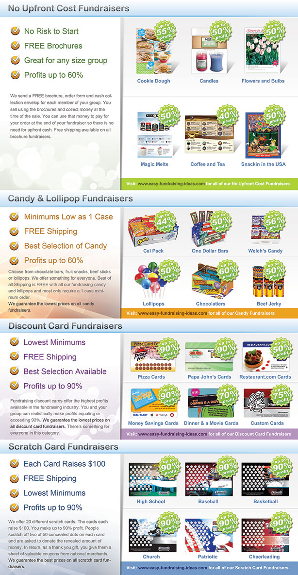44 easy fundraising ideas for schools churches sports and non profits